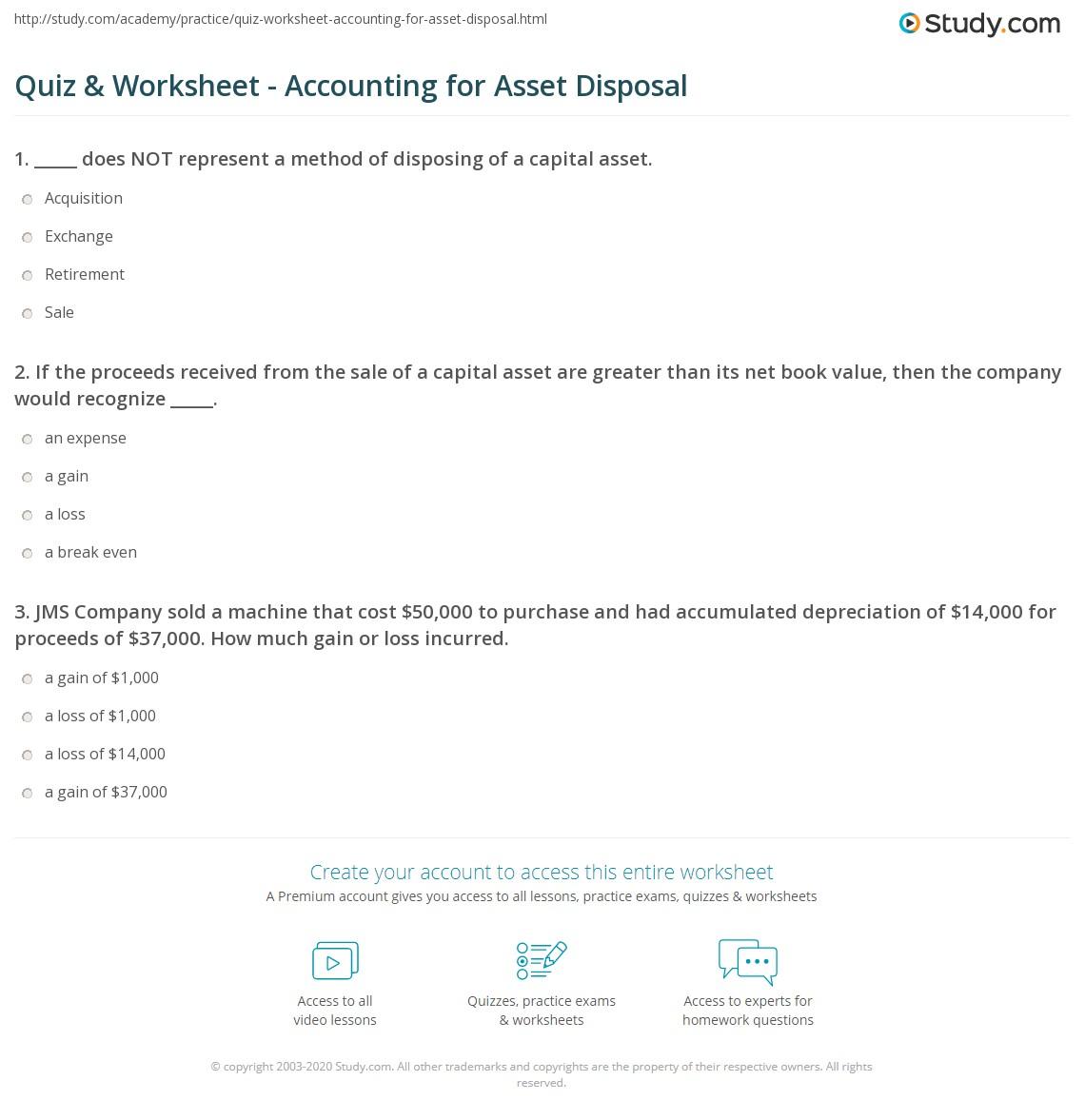 Methods of calculating depreciation: a general characteristic