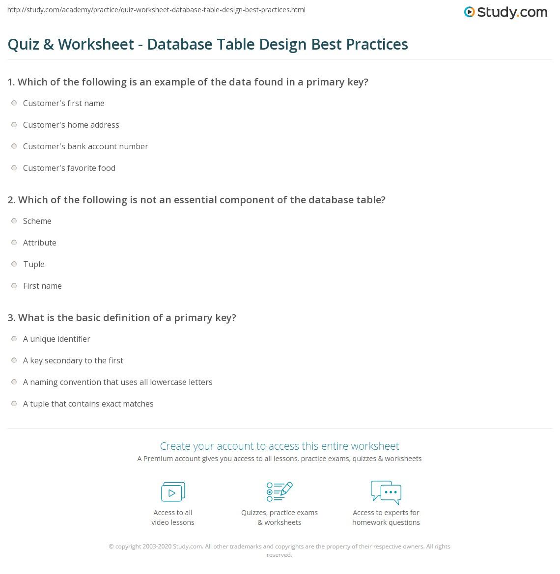 worksheet Worksheet Table quiz worksheet database table design best practices study com print conventions worksheet