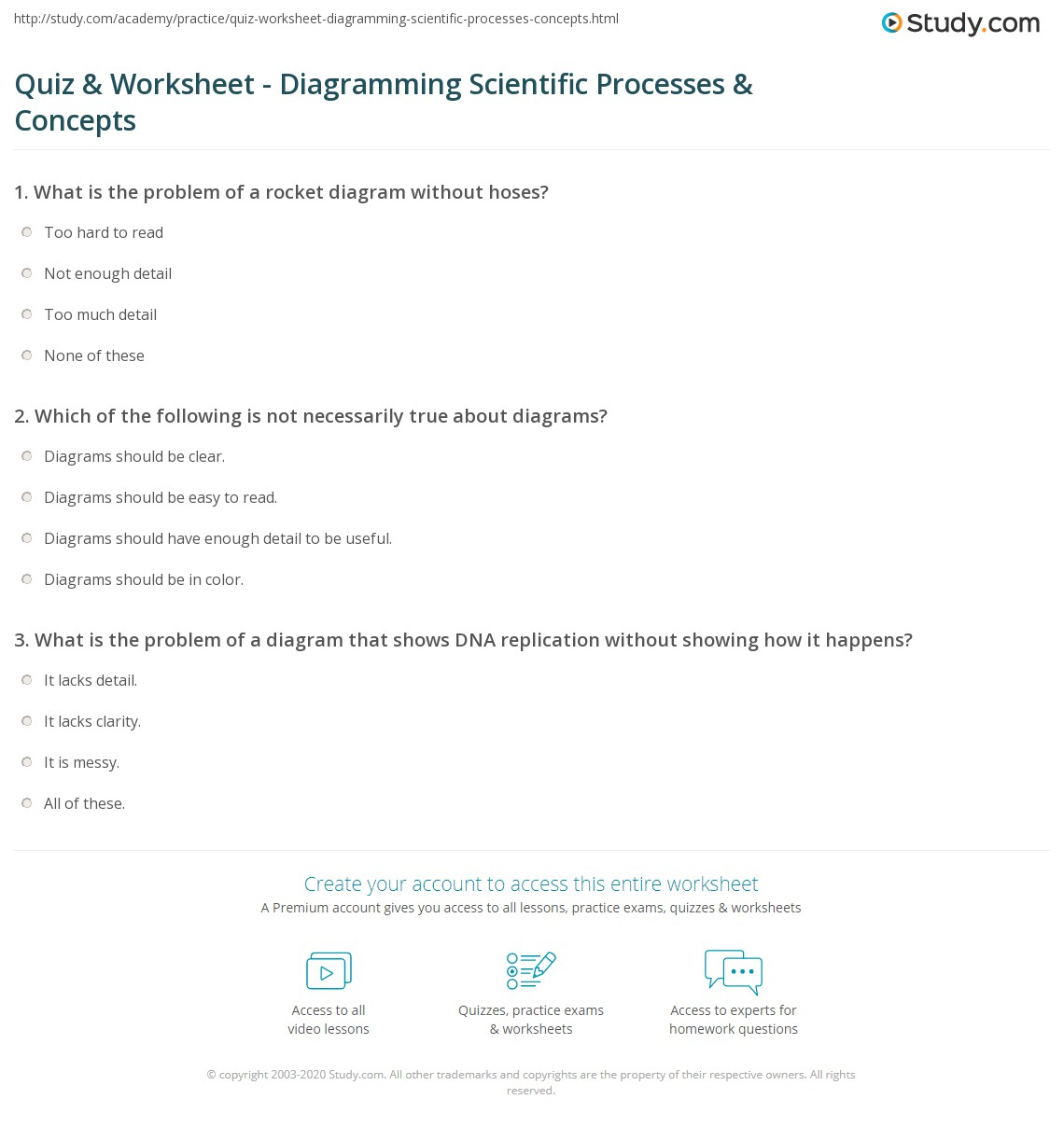 print how to draw appropriate diagrams of scientific processes and concepts  worksheet