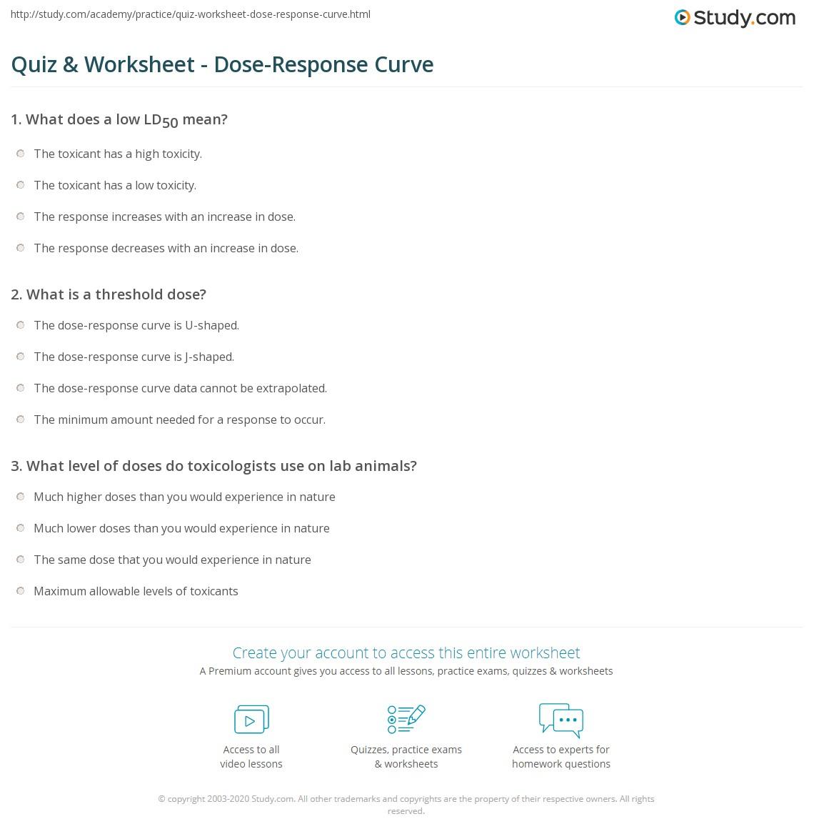 dose response curve