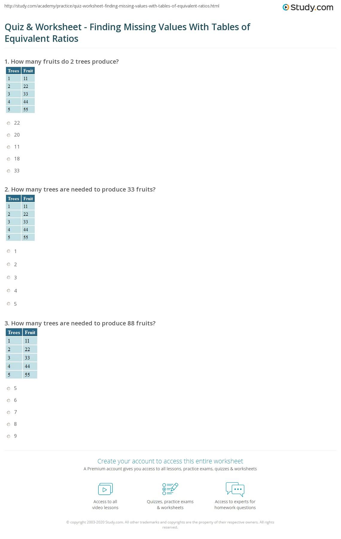 Quiz & Worksheet - Equivalent Ratios | Study.com
