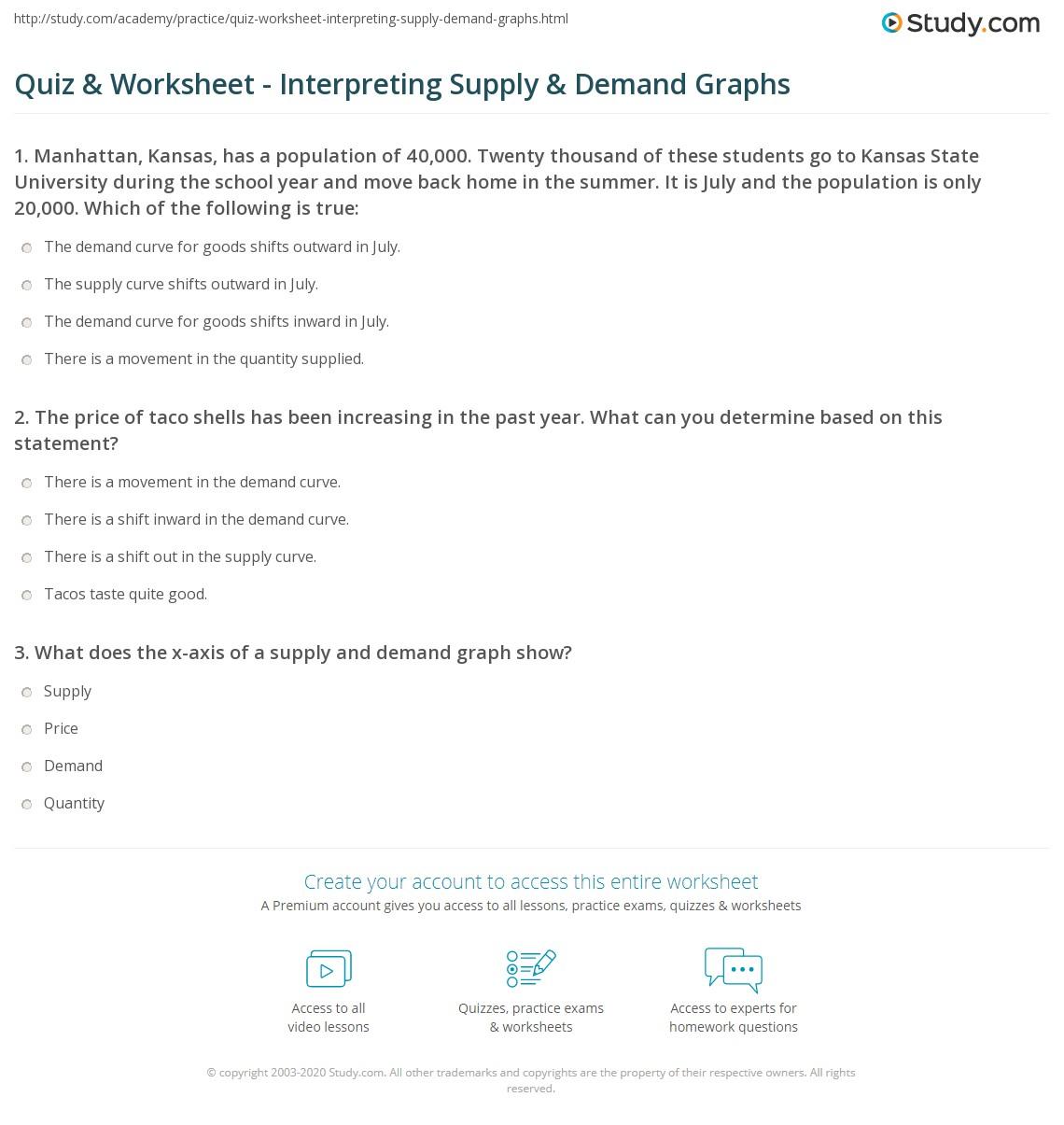 quiz worksheet interpreting supply demand graphs. Black Bedroom Furniture Sets. Home Design Ideas