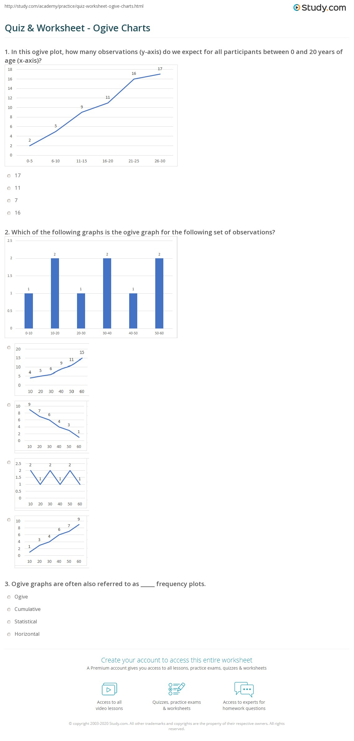 Quiz worksheet ogive charts study print definition of an ogive graph in statistics worksheet 1betcityfo Choice Image