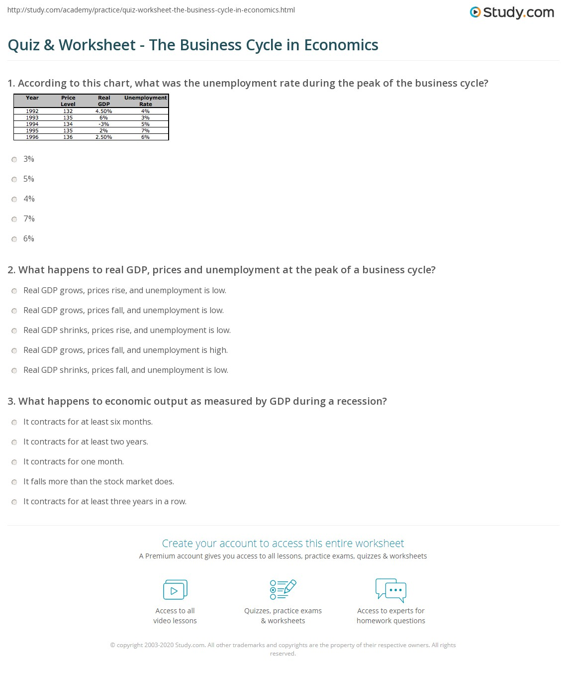 Quiz & Worksheet The Business Cycle in Economics
