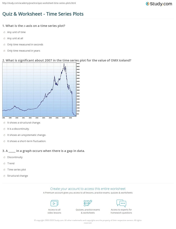 Quiz & Worksheet - Time Series Plots | Study.com