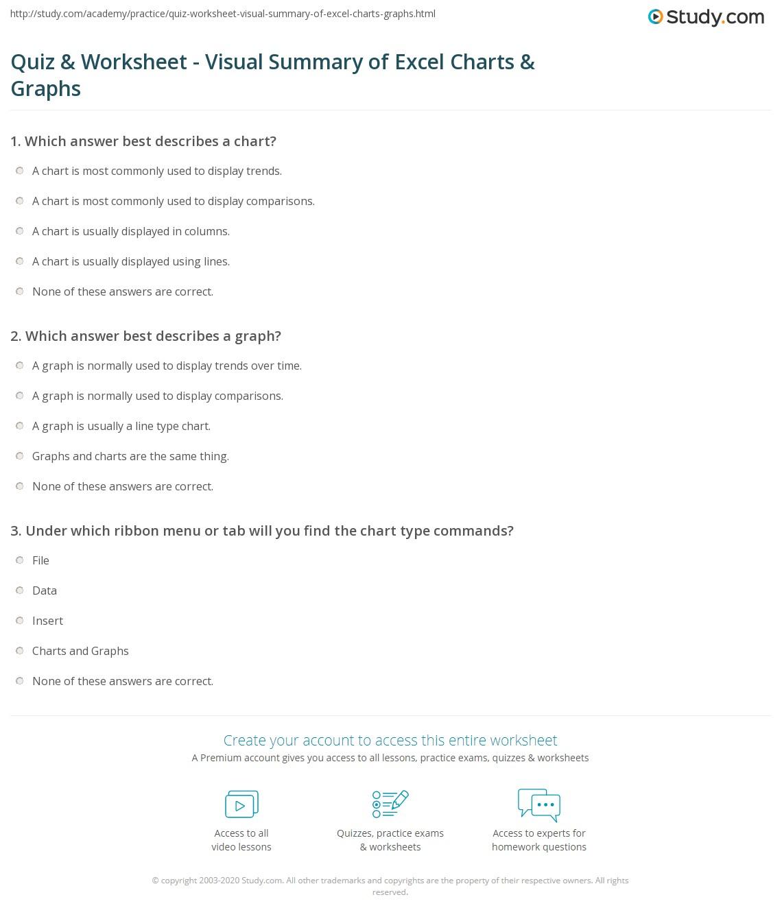 Quiz Worksheet Visual Summary Of Excel Charts Graphs Logic Diagram Print Summarizing Data Visually