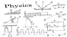 AP Physics 1: Homeschool Curriculum