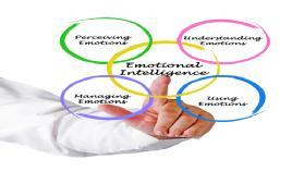 DSST Lifespan Developmental Psychology: Study Guide & Test Prep