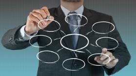 Business 107: Organizational Behavior