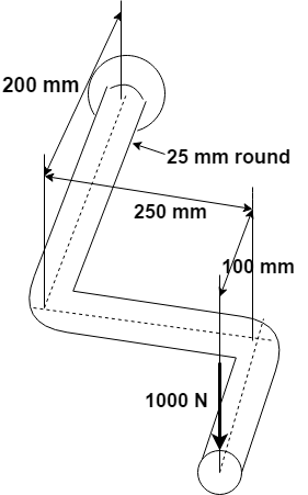 The bar in the figure is made of steel and is attached to