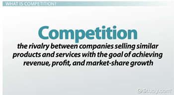What Is Competition In Marketing Definition Types Video