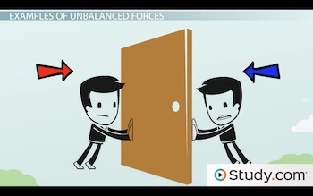 image of two people pushing on door in opposite directions