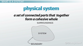 Physical system definition