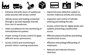 Warehouse access control