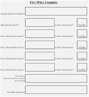Free worksheets library download and print worksheets for 5 whys template free download