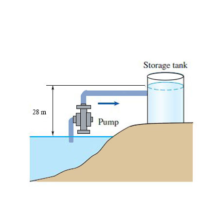 Water in pumped from a lake to a storage tank 28 m above at