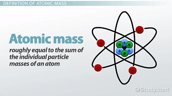 What is atomic mass definition examples video lesson learning outcomes complete the lesson on atomic mass urtaz Image collections