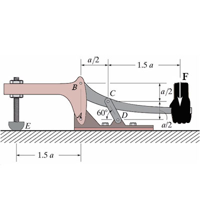 The toggle clamp is subjected to a force F at the handle