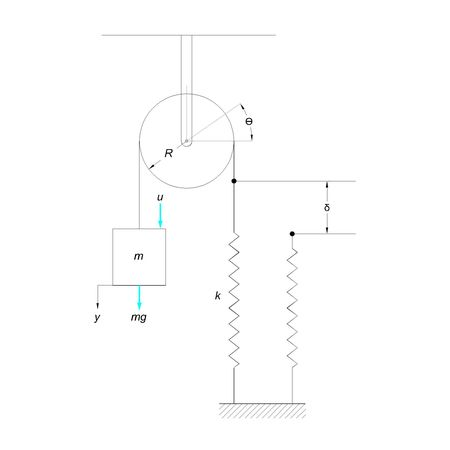For the spring mass pulley system of Figure 1, the moment of