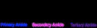 Amides Reactions | Study com