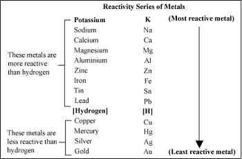 Physical And Chemical Properties Of Strontium Chloride
