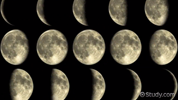 What is a New Moon? - Definition & Phases - Video & Lesson