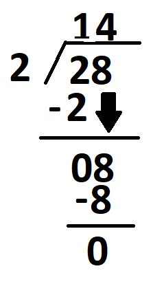 what is 28 divided by 2 study com
