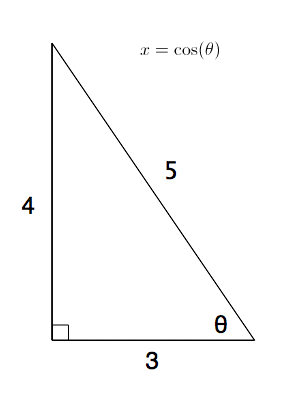 Graphing Sine And Cosine Functions Worksheet Free Worksheets ...