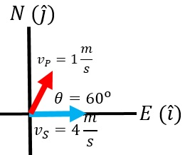 Relative Motion & Acceleration: Definitions & Examples   Study.com