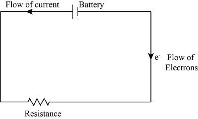 Why do current flows in the opposite direction of electrons ... Which Way Does Current Flow In A Circuit Diagram on