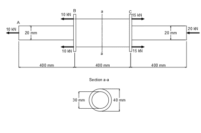 Segment AB and CD of the assembly are solid circular rod