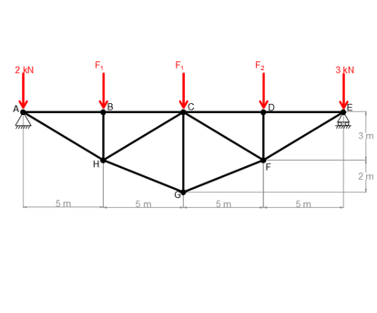 Consider the truss shown in figure  Suppose that F1 = 4 5 kN