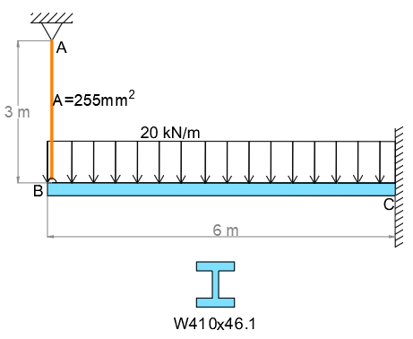 The cantilever beam (E=200 GPa) is reinforced by a steel