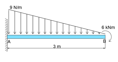 Draw The Shear And Moment Diagram For The Beam Follow The Sign Convention Study Com