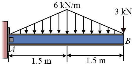 A Draw The Shear Diagram For The Beam Follow The Sign