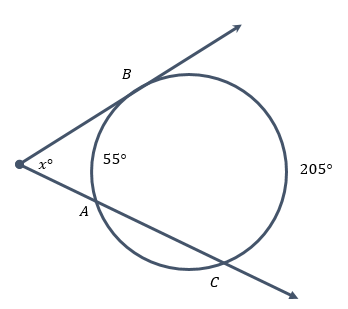 Theorems of Finding Angle & Arc Measures | Study.com