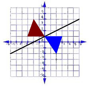 Quiz & Worksheet - Transformations in Math | Study.com