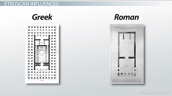 Floor plans for a Greek and a Roman temple