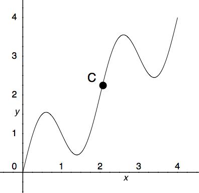 showme net change and average value formula