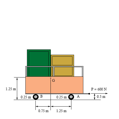 free body diagrams, newton's second law of motion, and reaction forces