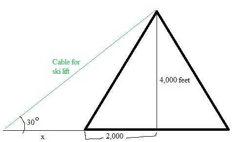 Quiz Worksheet Angles Of Elevation Depression Problem Solving