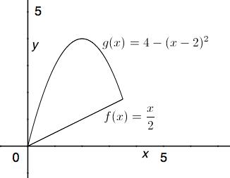 Ap calculus homework help