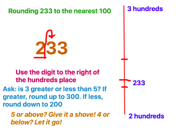 Place Value and Patterns with Rounding | Study.com