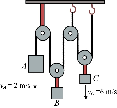 For the shown pulley system, calculate the velocity of the