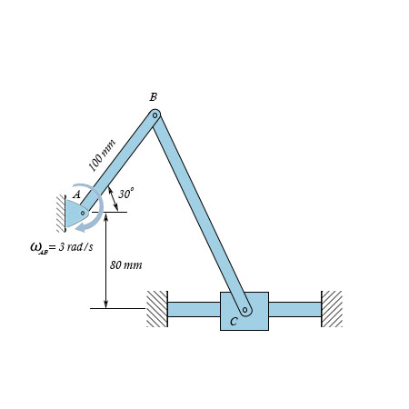 The angular velocity of bar AB in the Figure below is 3 rad/s