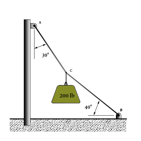 tension diagramme two cables are tied together at c and loaded as shown in the  two cables are tied together at c and
