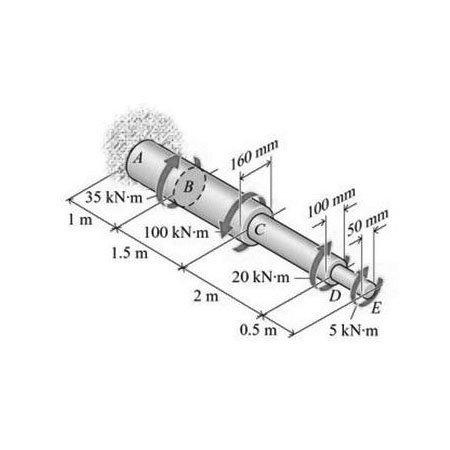 The solid A36 steel shaft is subjected to the loading shown