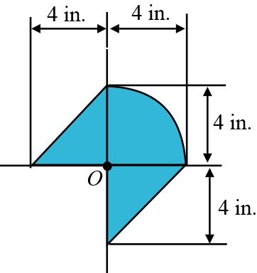 Determine the polar moment of inertia of the area shown in
