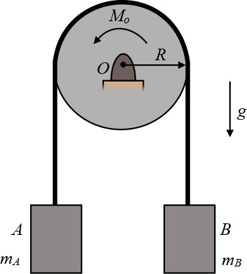 A pulley of Radius R is attached to the output shaft of a motor at O