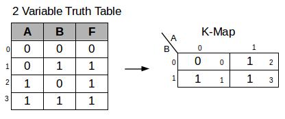 [SCHEMATICS_48YU]  How to Simplify Logic Functions Using Karnaugh Maps - Video & Lesson  Transcript | Study.com | K Map Logic Diagram |  | Study.com